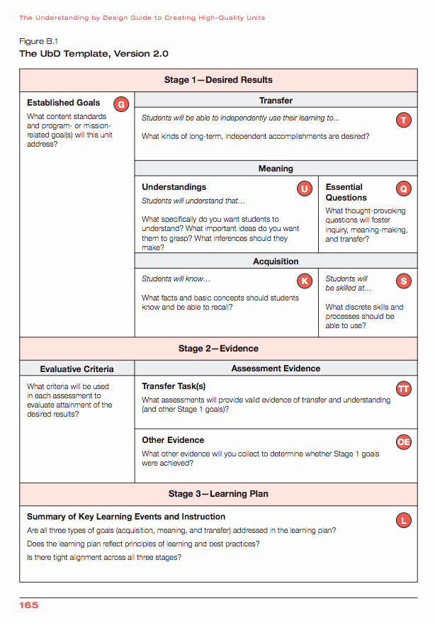 Marzano Lesson Plan Template Doc Lovely How Do You Plan Templates and Instructional Planning