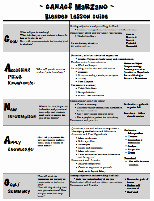 "Marzano Lesson Plan Template Doc Luxury Ganag and Marzano Blended Lesson Guide"" Ganag is the"
