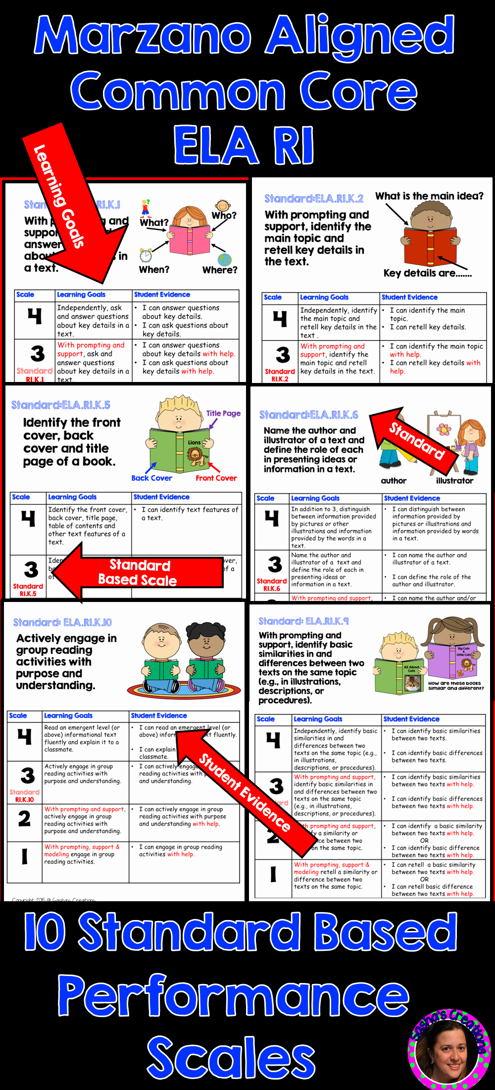Marzano Lesson Plan Template Doc Unique 1000 Images About Marzano On Pinterest