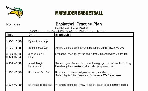 Master Basketball Practice Plan Template Best Of X's & O's Of Basketball Defensive Practice Planning