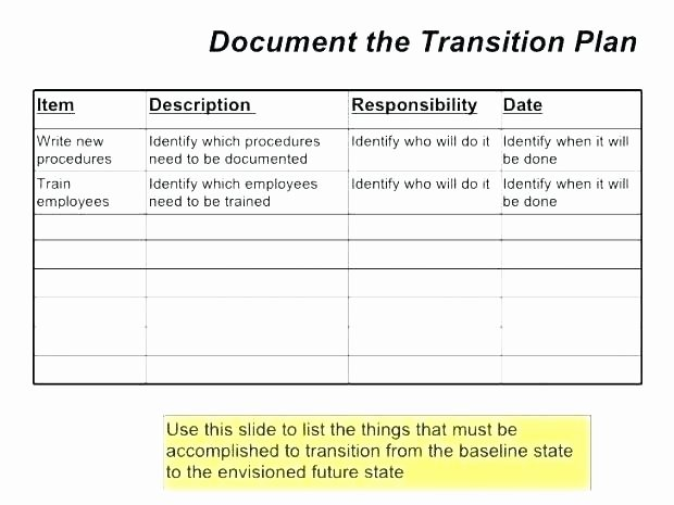 Master Basketball Practice Plan Template Unique Basketball Practice Plan Template – Jsondb