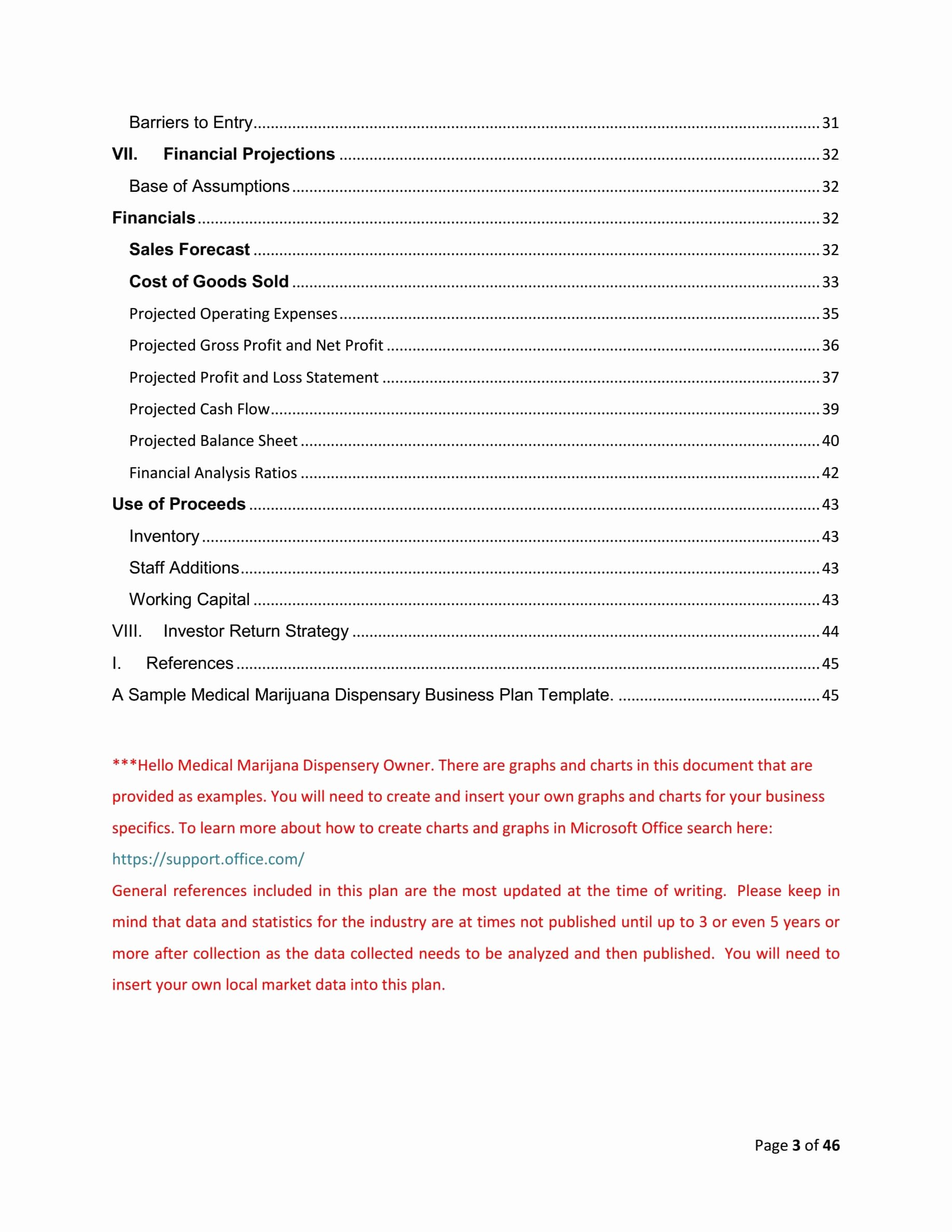 Medical Marijuana Business Plan Template Best Of Medical Marijuana Business Plan Template Sample Pages