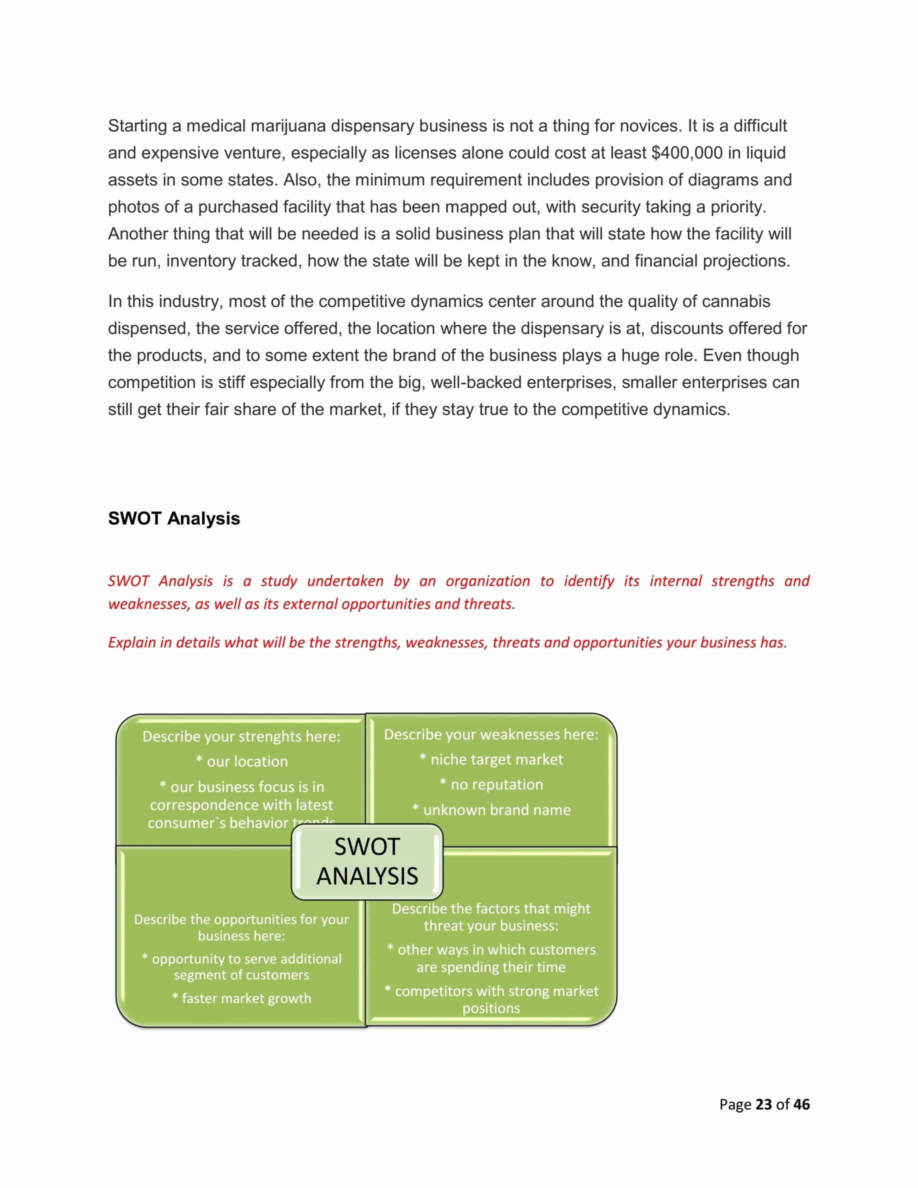 Medical Marijuana Business Plan Template Fresh Medical Marijuana Business Plan Template Sample Pages