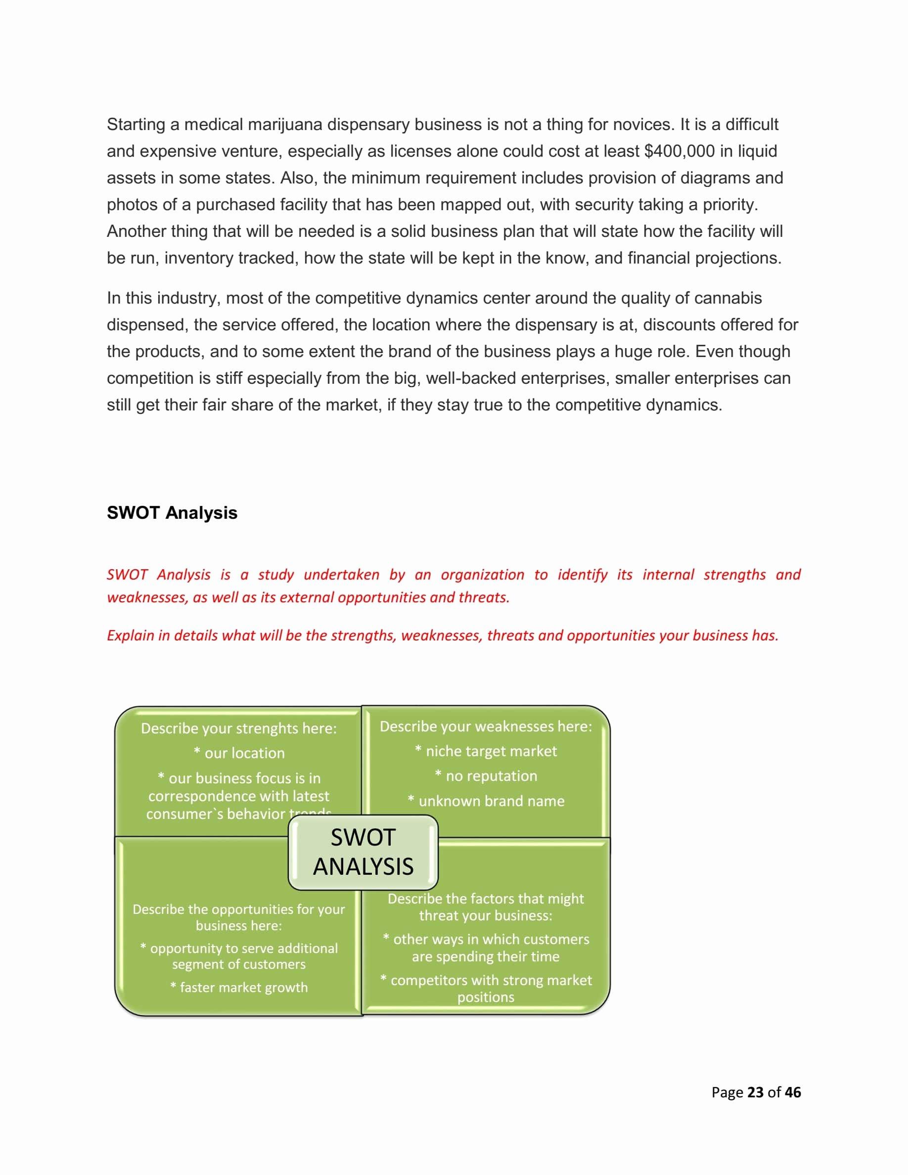 Medical Marijuana Business Plan Template Fresh Medical Marijuana Business Plan Template Sample Pages