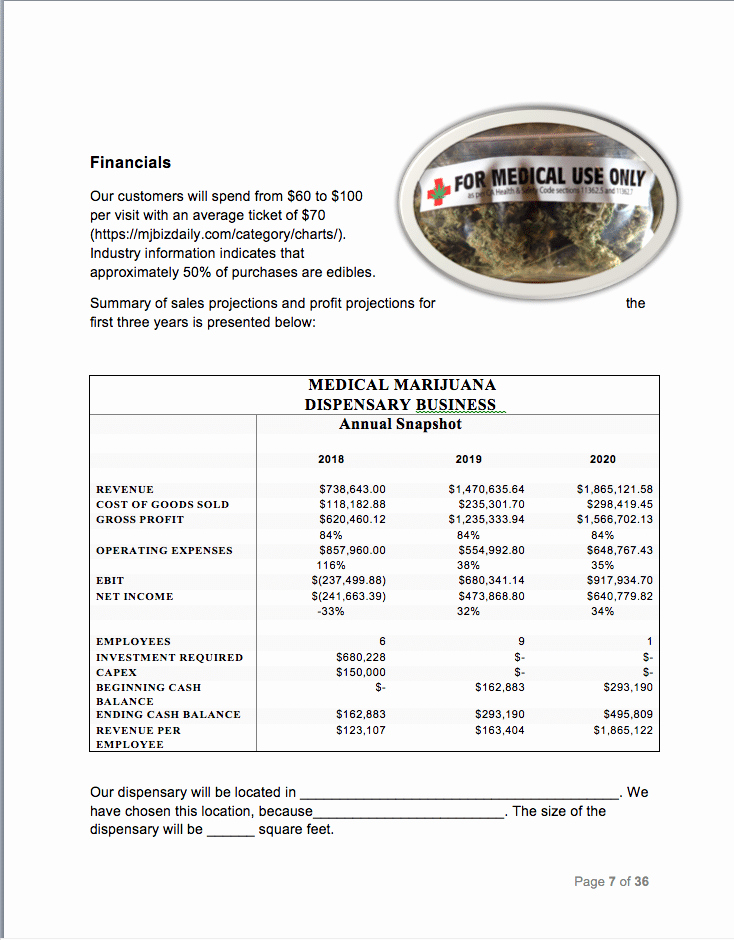 Medical Marijuana Business Plan Template Fresh Medical Marijuana Dispensary Business Plan Sample Pages
