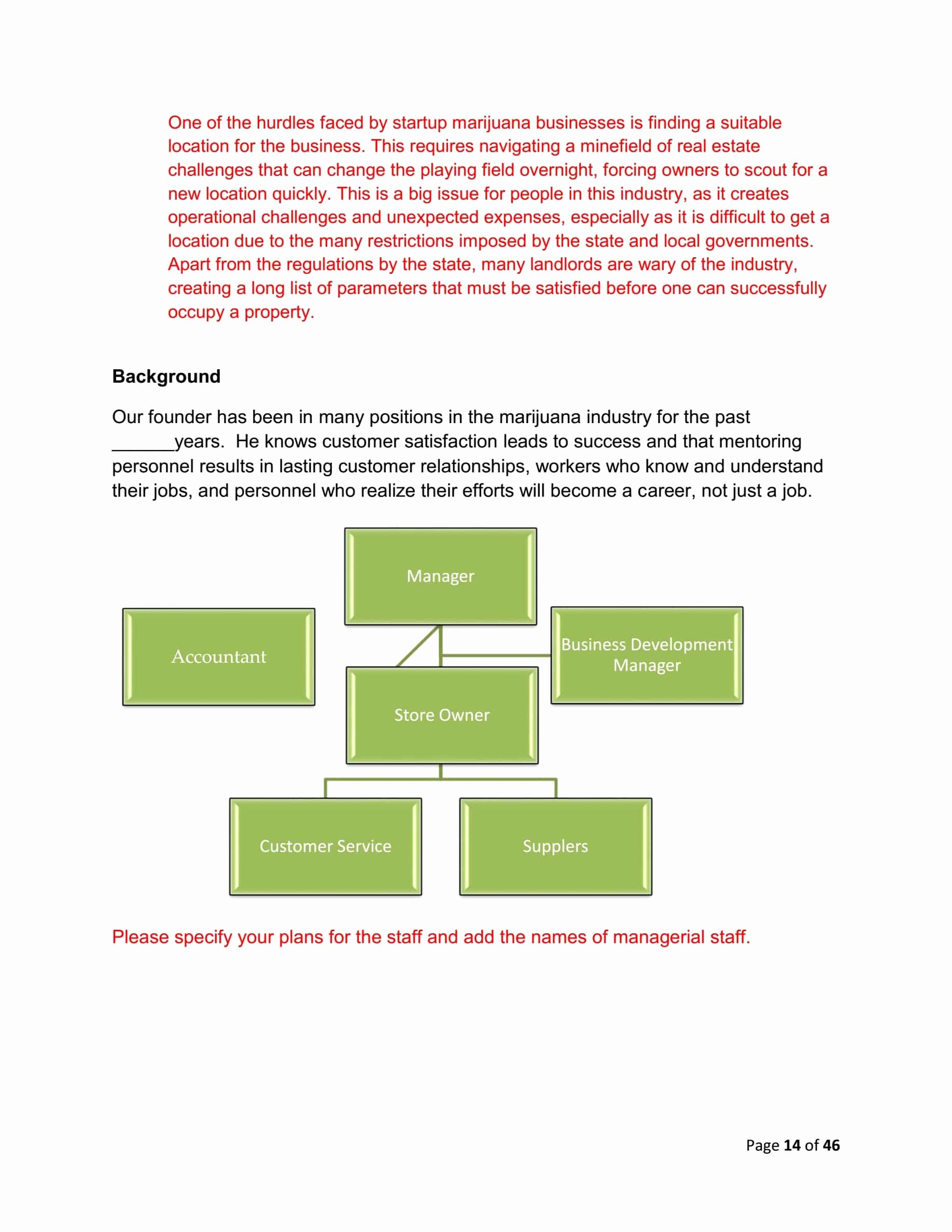 Medical Marijuana Business Plan Template Inspirational Medical Marijuana Business Plan Template Sample Pages