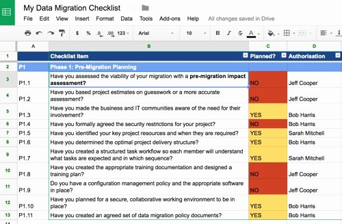 Migration Plan Template Excel Awesome Data Migration Checklist Planner Template for Effective