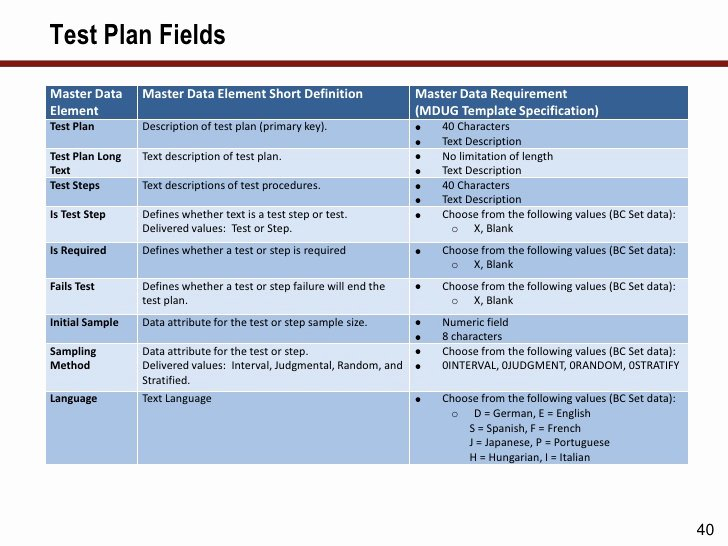 Migration Plan Template Excel Best Of Winning Strategies for Converting and Migrating Master