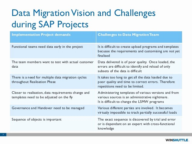 Migration Plan Template Excel Inspirational Data Migration Project Support Winshuttle