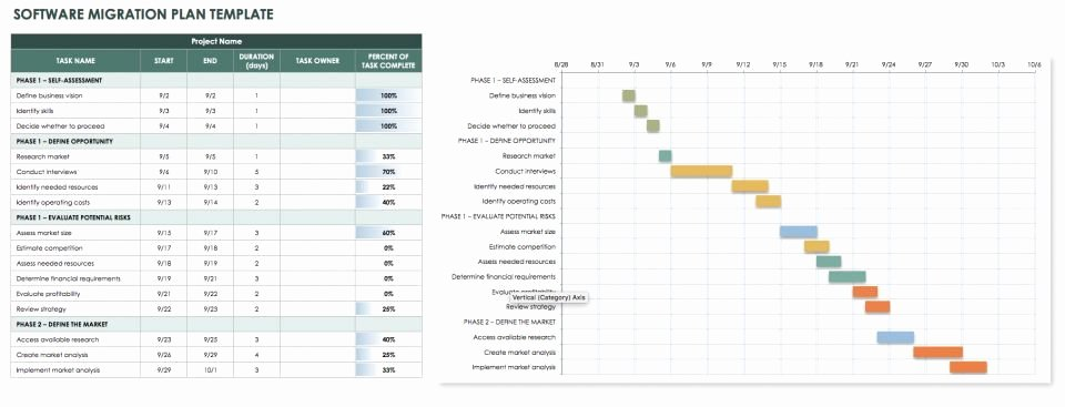 Migration Plan Template Excel Unique Checklists and tools for software Migration Planning