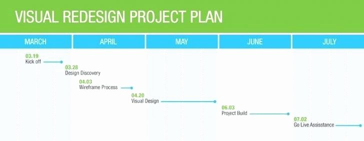 Migration Project Plan Template Beautiful Website Design Project Plan Template Migration Web Example