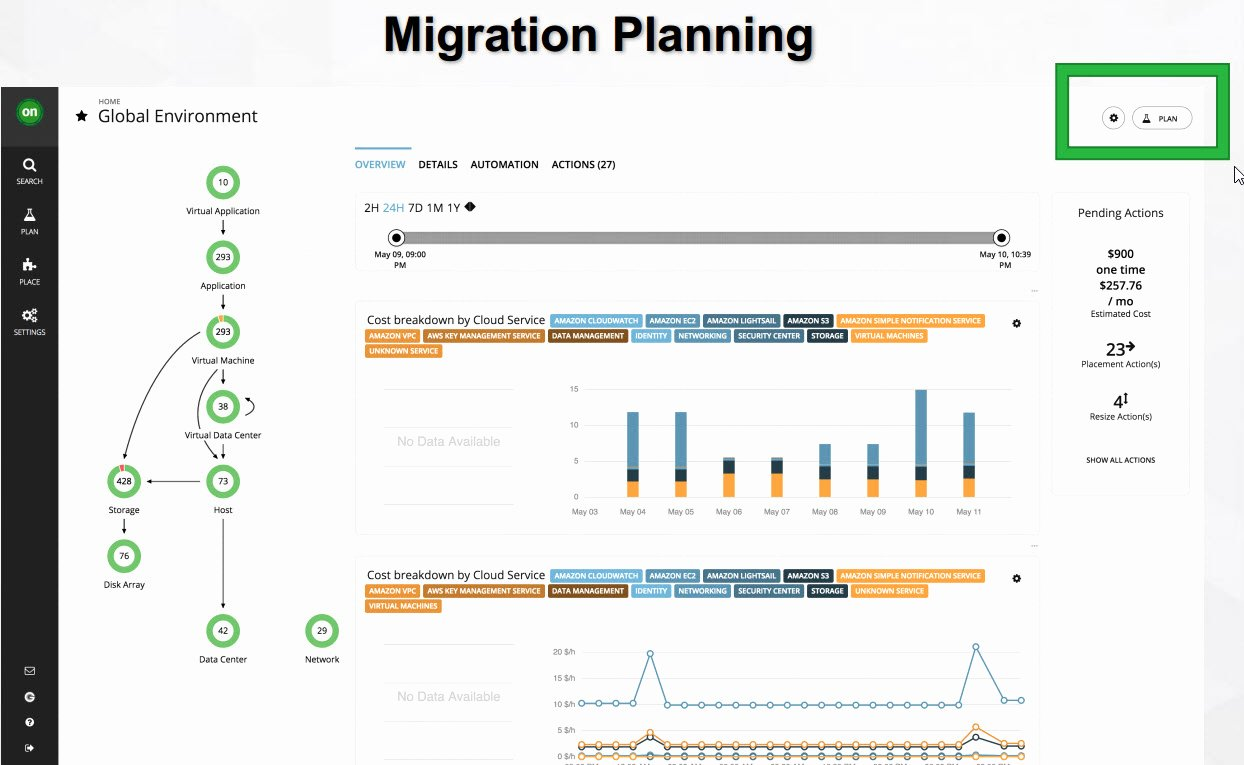 Migration Project Plan Template Inspirational Immigration Plan Jennies Blog Plan to Migrate to