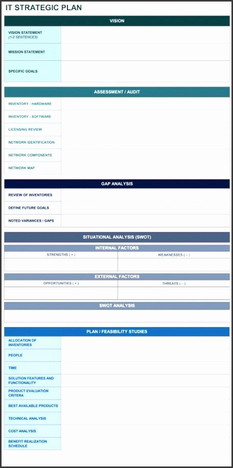 Migration Project Plan Template Lovely 6 Data Migration Plan Template Sampletemplatess