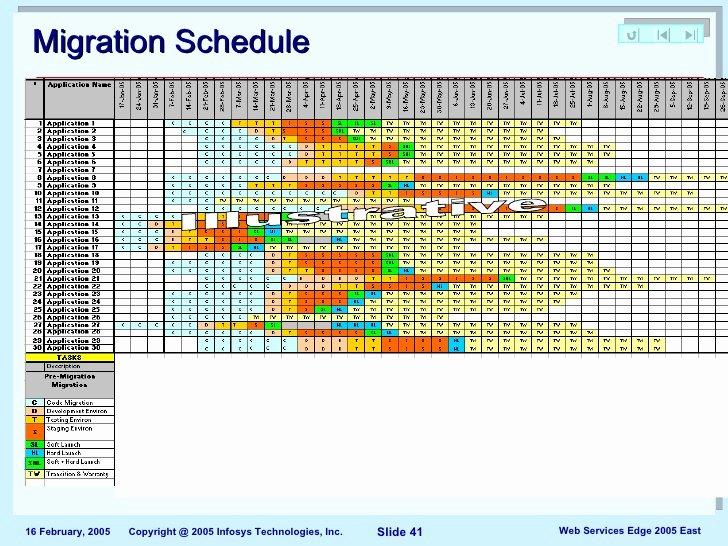 Migration Project Plan Template Lovely Application Server Migration Presentation