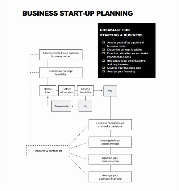 Mini Business Plan Template Beautiful 16 Sample Startup Business Plan Templates