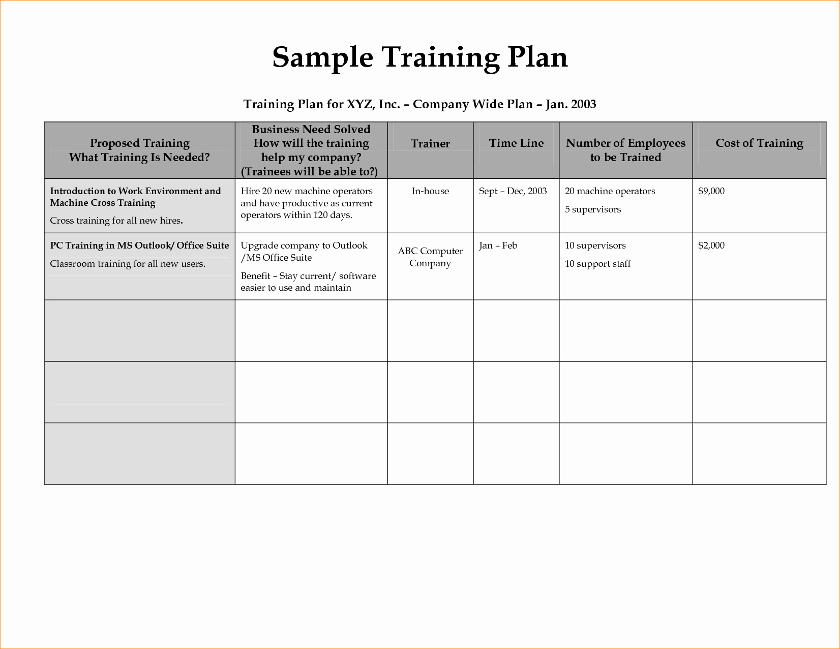 New Hire Training Plan Template Best Of 29 Of New Employee Training Agenda Template