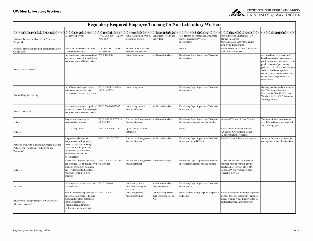 New Hire Training Plan Template Unique Safety Training Calendar Template
