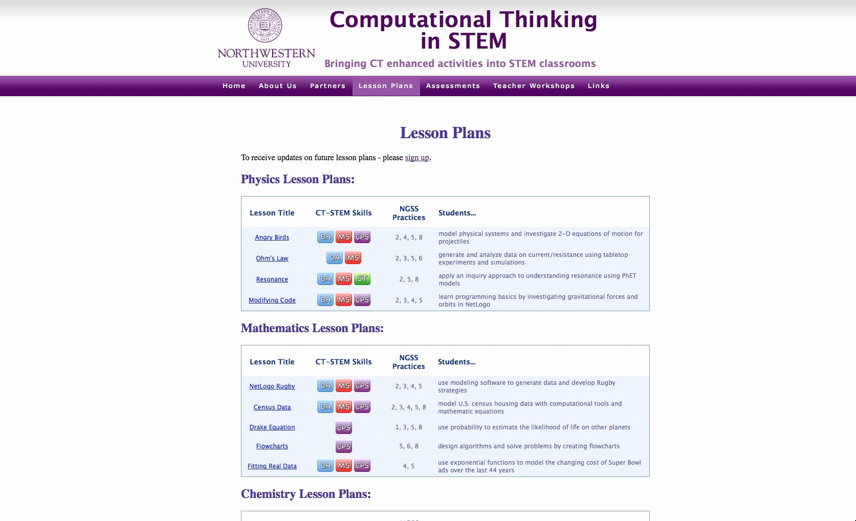 Ngss Lesson Plan Template Unique Putational Thinking In Stem northwestern University