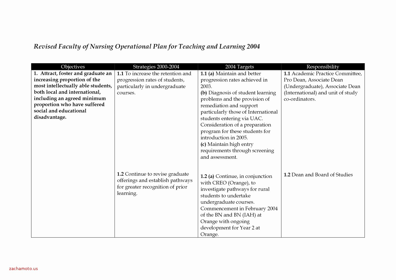 Nursing Education Plan Template Unique Patient Teaching Plan Template