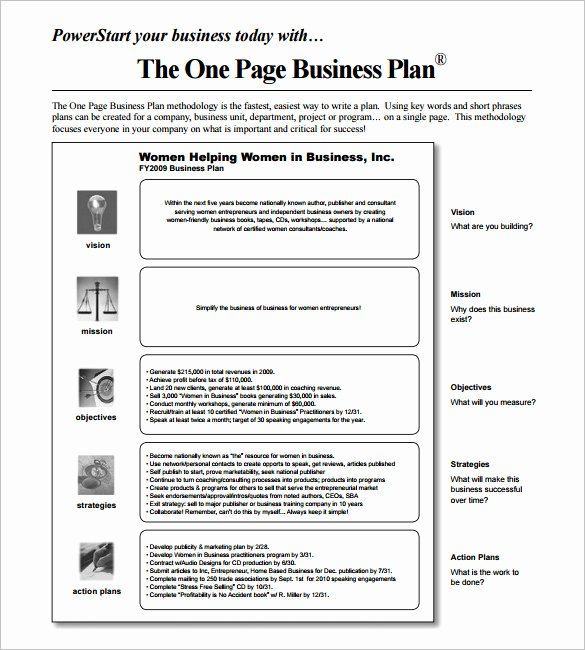 Pages Business Plan Template Luxury 14 Business Action Plan Template Doc Pdf