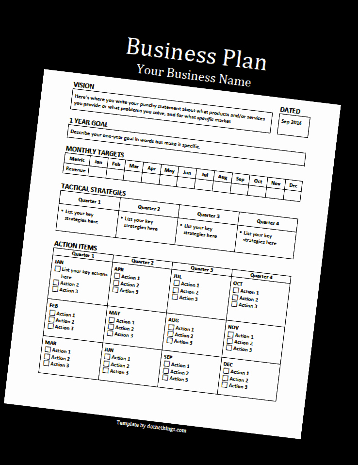 Pages Business Plan Template Unique Actionable Business Plan Template Dothethings