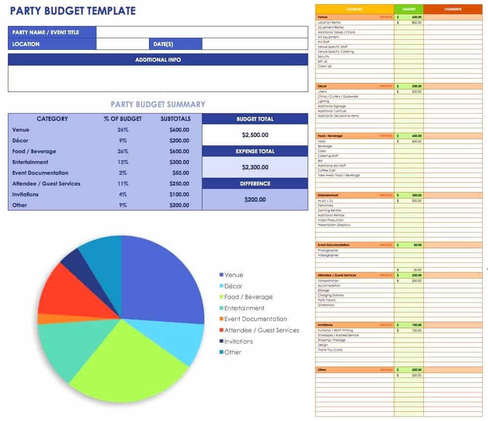 Party Planning Budget Template Awesome Free event Bud Templates Smartsheet