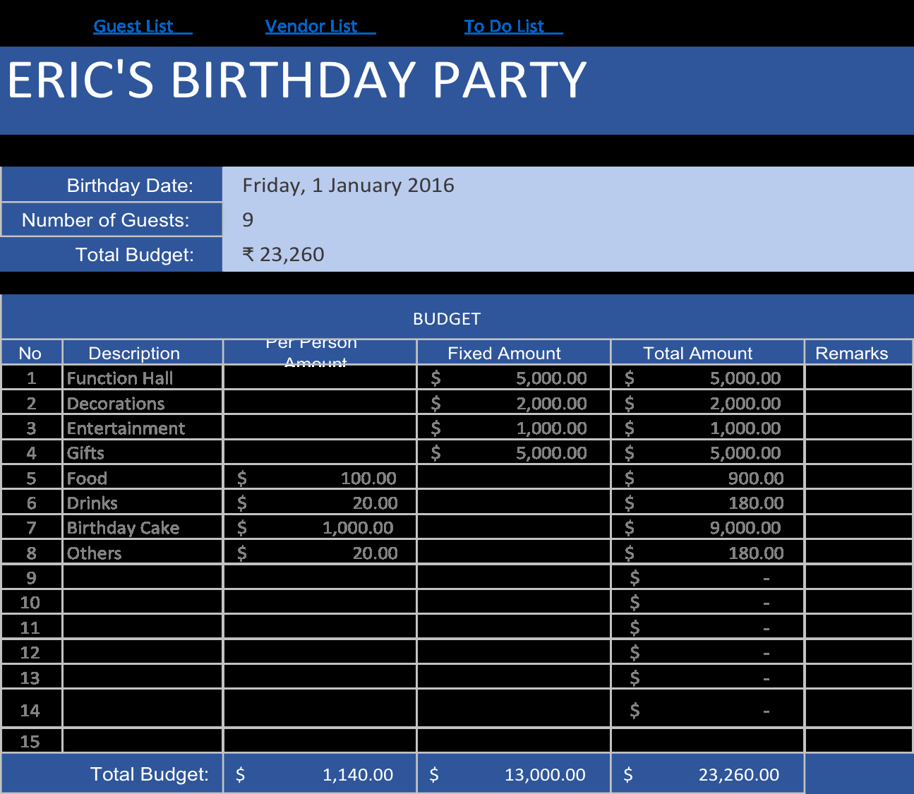 Party Planning Budget Template Lovely Birthday Party Planner Template – Day2s