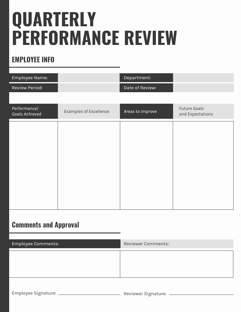Performance Evaluation form Template Fresh 12 Powerful Performance Review Examples Expert Tips