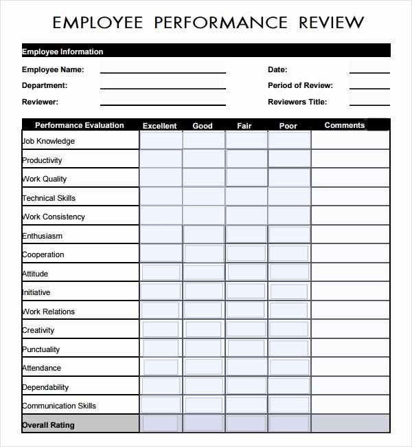 Performance Evaluation form Template New Free 7 Employee Review Templates In Pdf Word