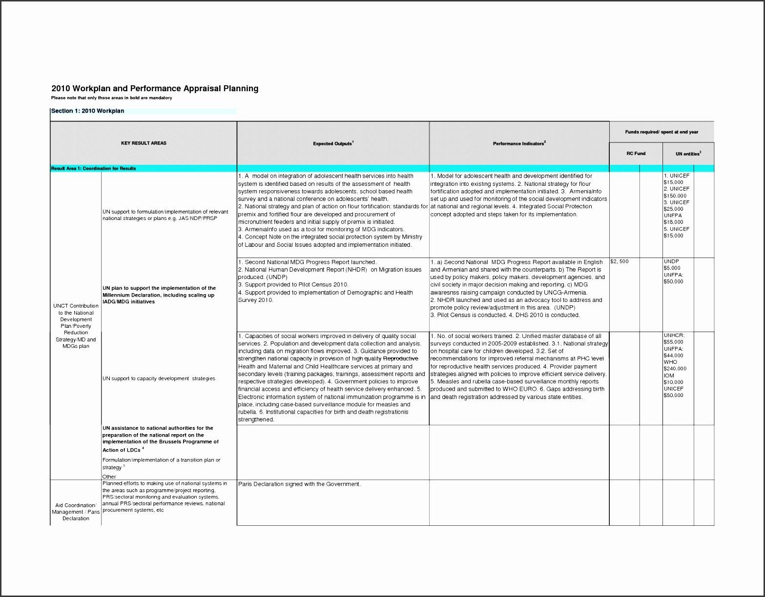 Performance Improvement Action Plan Template Inspirational 9 Performance Action Plan Template Sampletemplatess