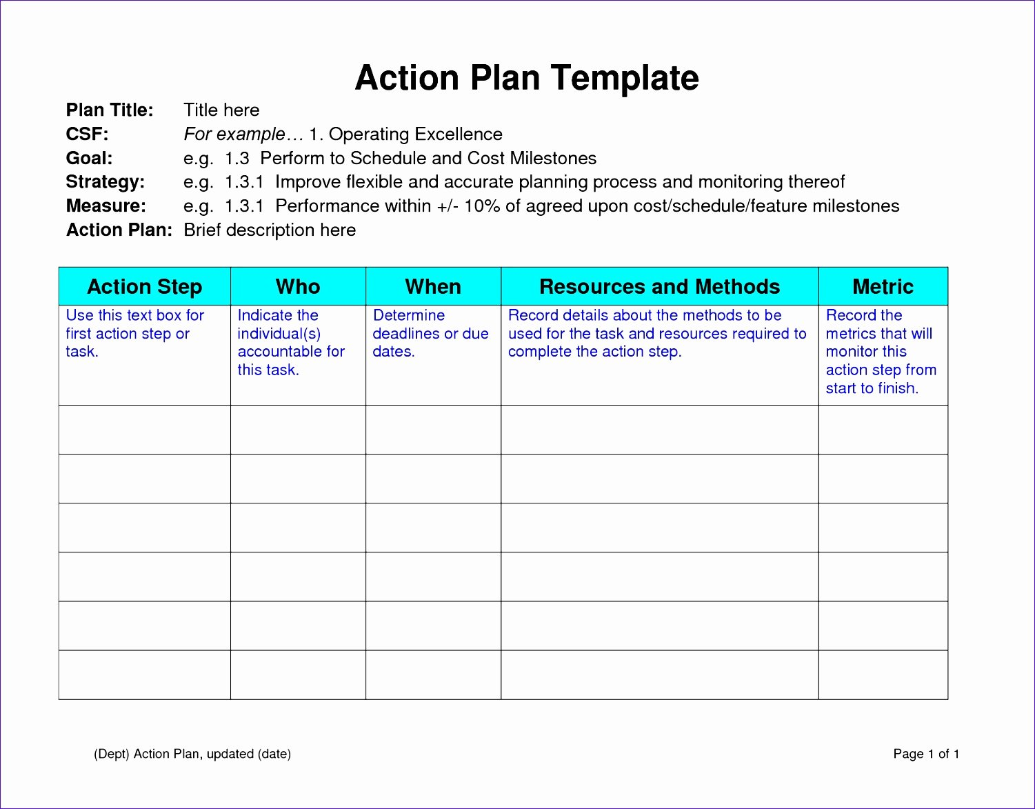 Performance Improvement Plan Template Excel Beautiful 12 Sample Action Plan Template Excel Exceltemplates