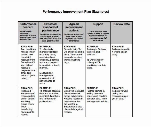 Performance Improvement Plan Template Excel Fresh Employee Performance Improvement Plan Worksheet Employee