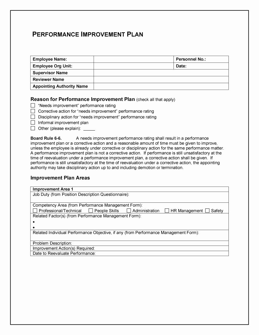 Performance Improvement Plan Template Excel Luxury Performance Improvement Plan Letter Template Collection