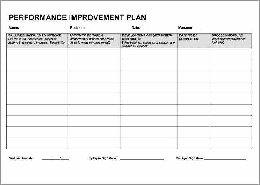 Performance Improvement Plan Template Excel New Employee Coaching Template Simple attendance Improvement