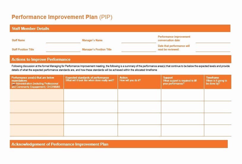 Performance Improvement Plan Template Excel Unique Performance Improvement Plan – 5 Best Reasons to Use It