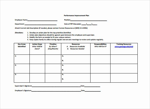 Performance Improvement Plan Template Word Elegant Employee Action Plan Template 8 Download Documents In Pdf