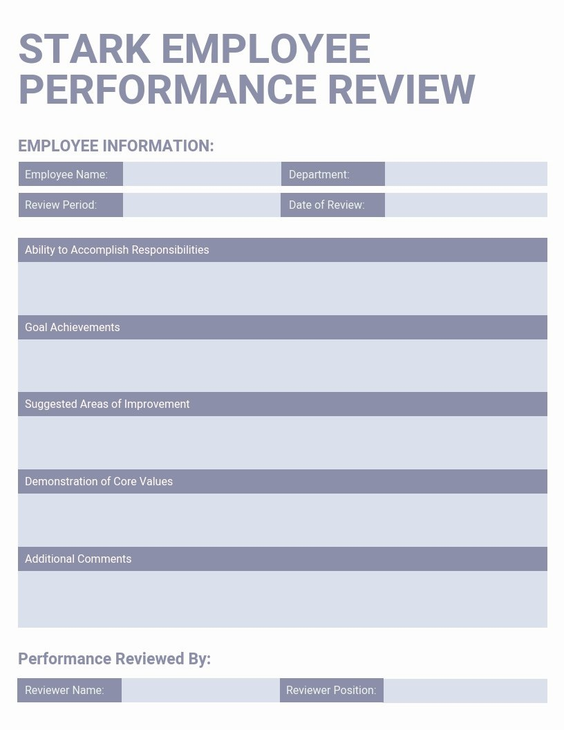 Performance Review Template Free Awesome 12 Powerful Performance Review Examples Expert Tips