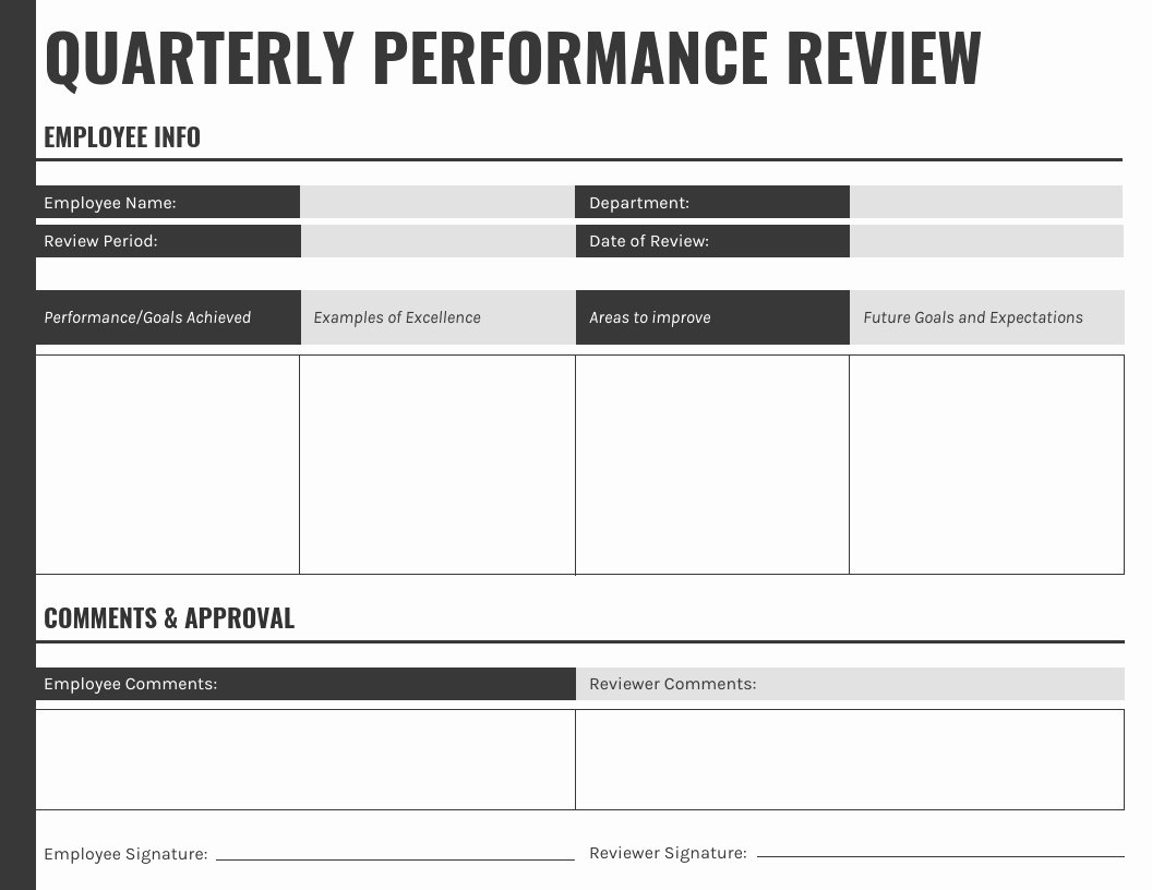 Performance Review Template Free Best Of 12 Powerful Performance Review Examples Expert Tips