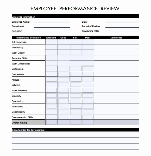 Performance Review Template Free Fresh Free 7 Performance Evaluation In Samples Templates Examples