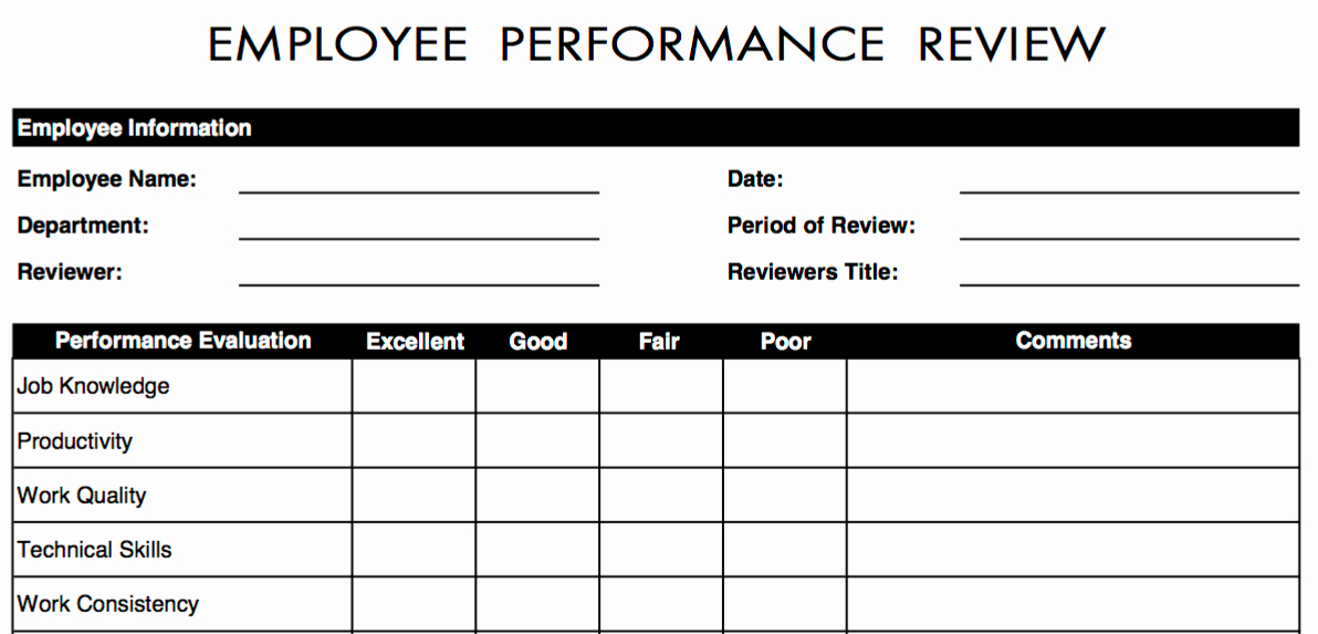 Performance Review Template Free Lovely 70 Fabulous & Free Employee Performance Review Templates