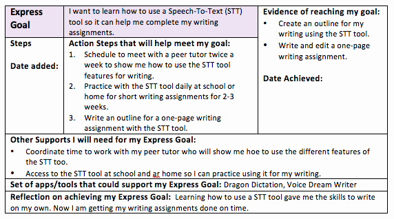 Personalized Learning Plan Template Best Of Personal Learning Plan Empowering Learners™ to Be Future