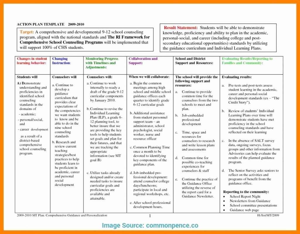 Personalized Learning Plan Template Fresh Individual Personal Development Plan Growth Goals for