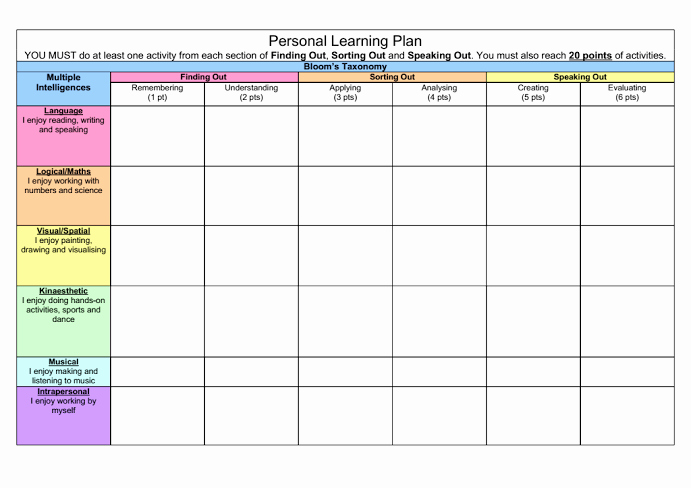 Personalized Learning Plan Template New Displaying Personal Learning Plan Templatecx