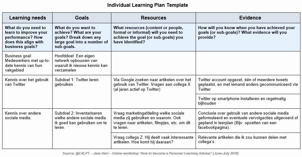 Personalized Learning Plans Template Best Of Ben Jij Een Lifelong Learner