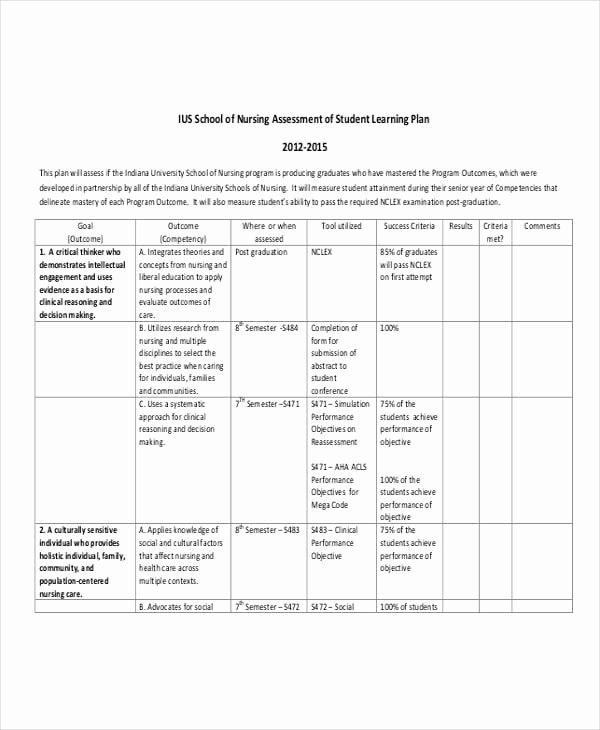 Personalized Learning Plans Template Best Of Free 9 Learning Plan Examples & Samples In Pdf