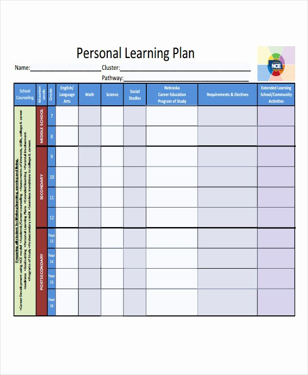 Personalized Learning Plans Template Luxury Index Of Cdn 3 2015 724