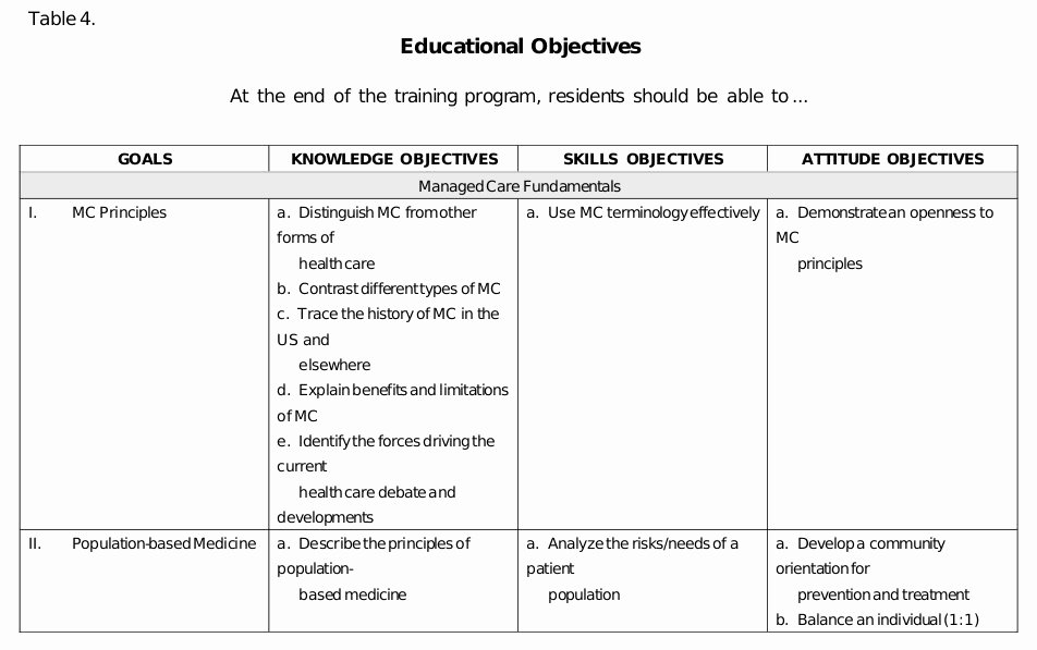 Personalized Learning Plans Template Unique 24 Of Nursing Teaching Plan Template