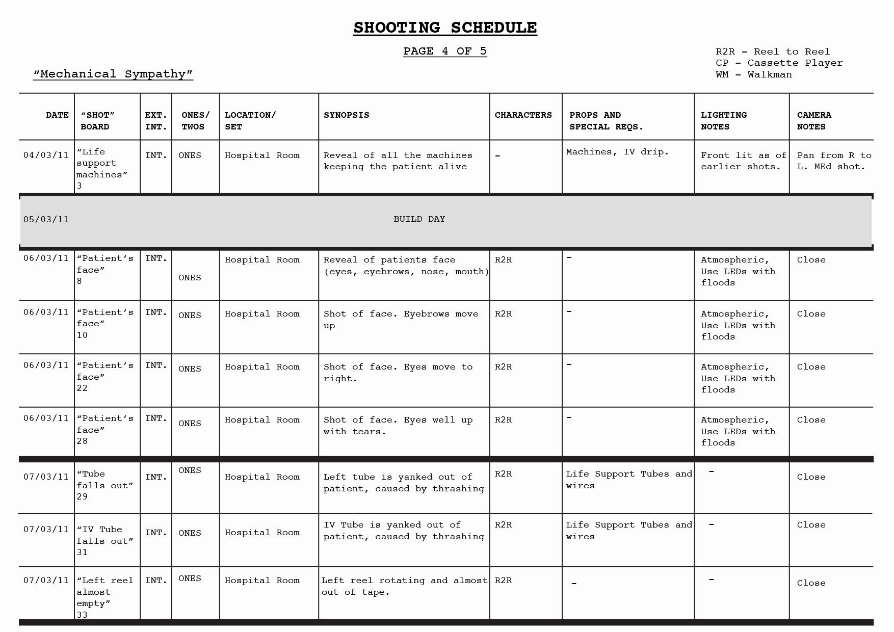 Photo Shoot Schedule Template Fresh 7 Easy Steps to organise Your Film Shoot – Btec Media Stu S