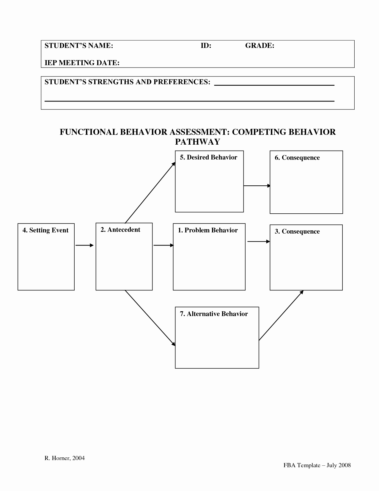 Positive Behavior Support Plan Template Elegant Fba Templates Yahoo Image Search Results