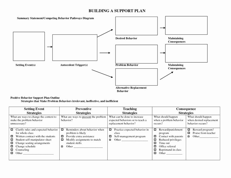 Positive Behavior Support Plan Template Luxury 11 Best Images About Fba Documents On Pinterest